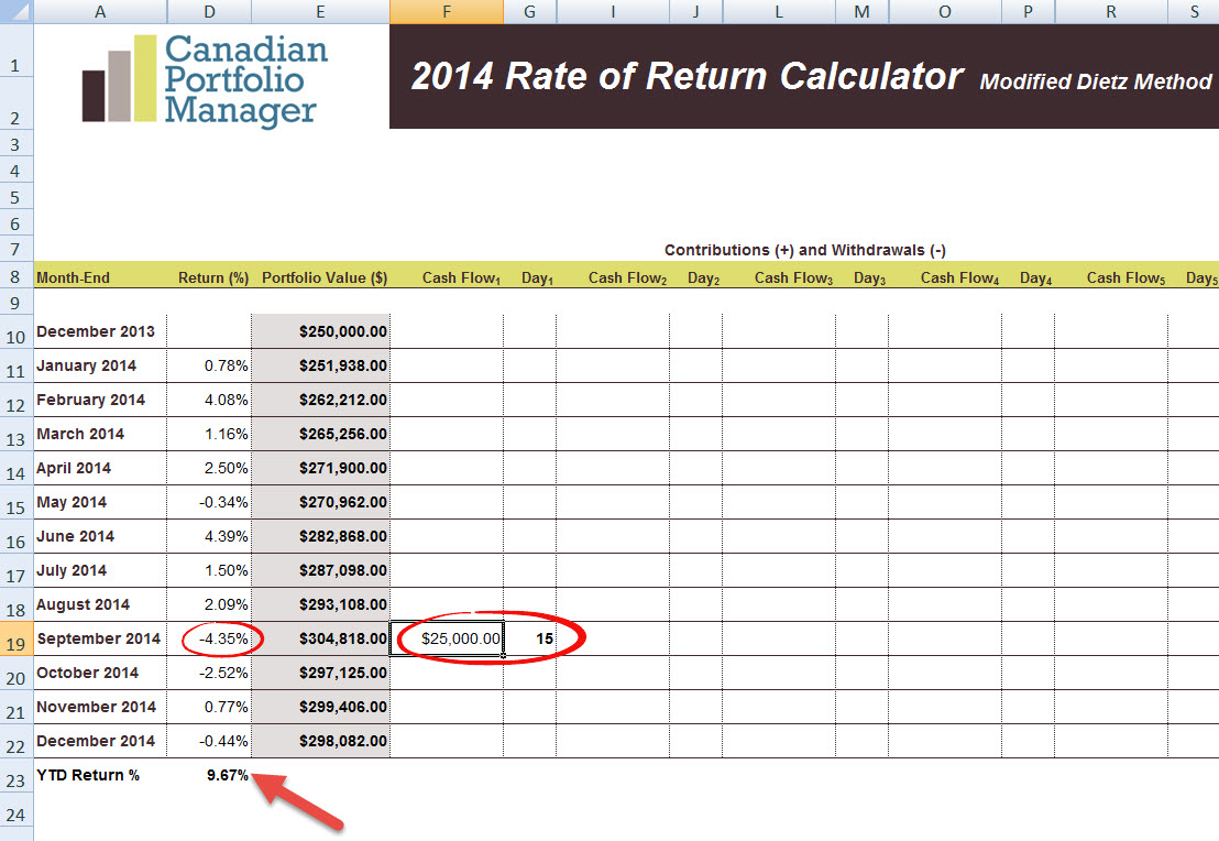 Dave Ramsey Investment Calculator