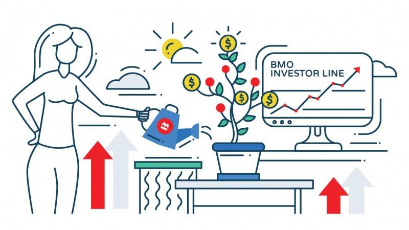 CPM blog BMO Investor Line