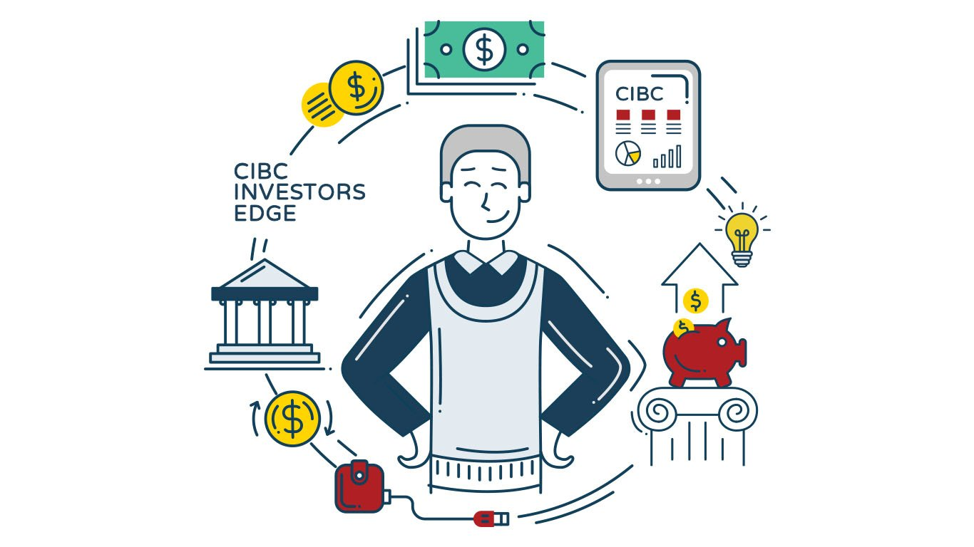 CPM blog CIBC Investors Edge