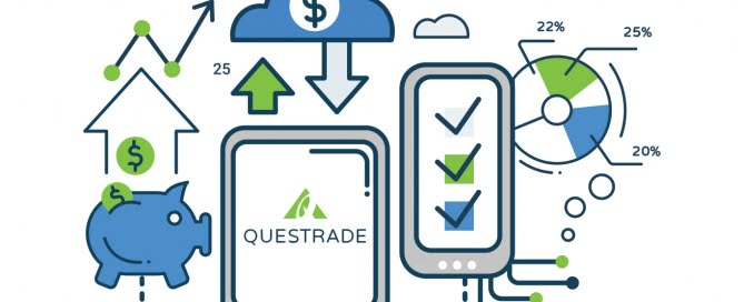 CPM blog ETF Questrade