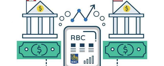 CPM blog Norberts Gambit RBC