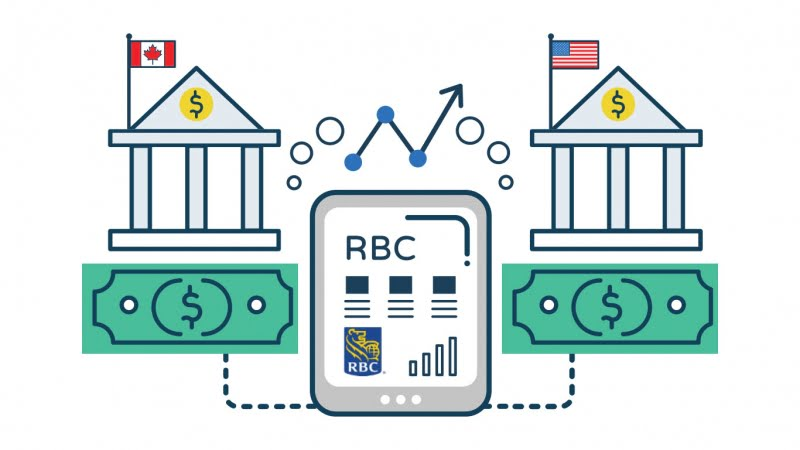 Norbert's Gambit at RBC Direct Investing – Canadian