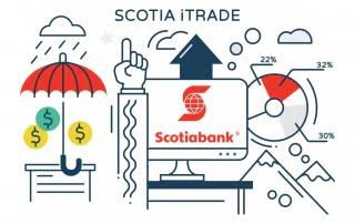 Scotiabank iTrade