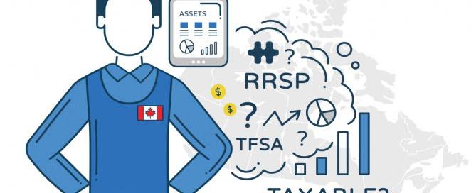 Asset Location Across Canada