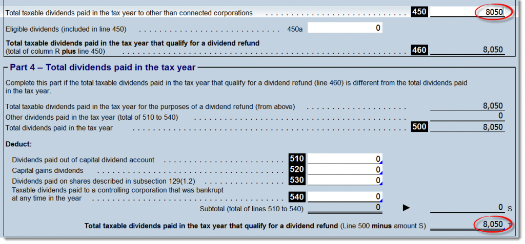Corporate Taxation: The Magical Dividend Refund – Canadian