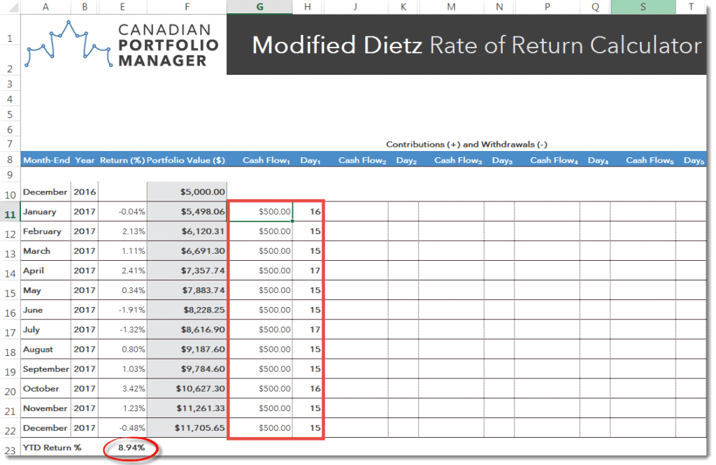 how to calculate your portfolio rate of return