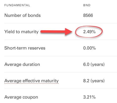 Expected Returns of Currency-Hedged Global Bond ETFs